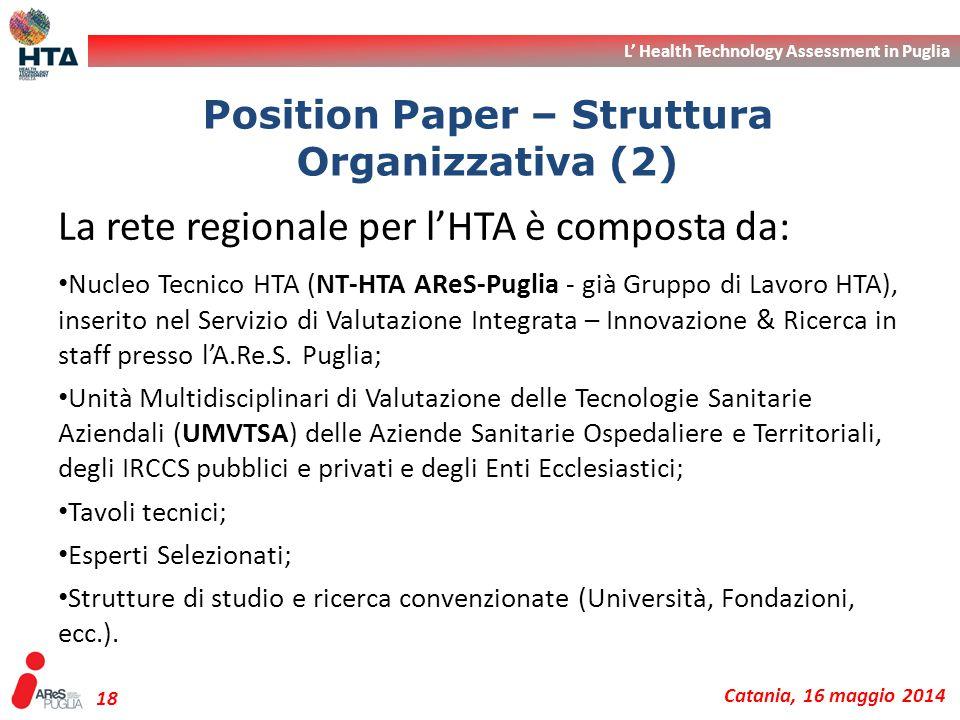 L' Health Technology Assessment in Puglia Catania, 16 maggio 2014 18 La rete regionale per l'HTA è composta da: Nucleo Tecnico HTA (NT-HTA AReS-Puglia