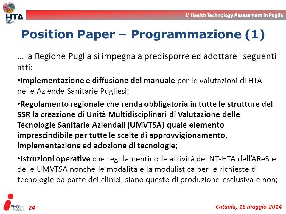 L' Health Technology Assessment in Puglia Catania, 16 maggio 2014 24 … la Regione Puglia si impegna a predisporre ed adottare i seguenti atti: Impleme