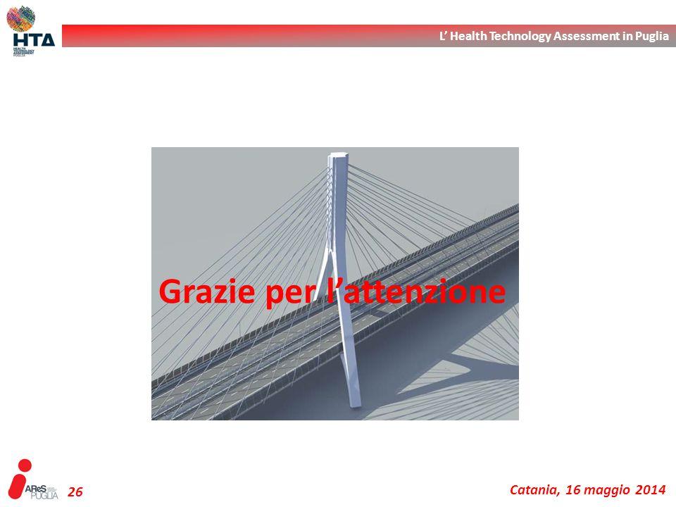 L' Health Technology Assessment in Puglia Catania, 16 maggio 2014 26 Grazie per l'attenzione