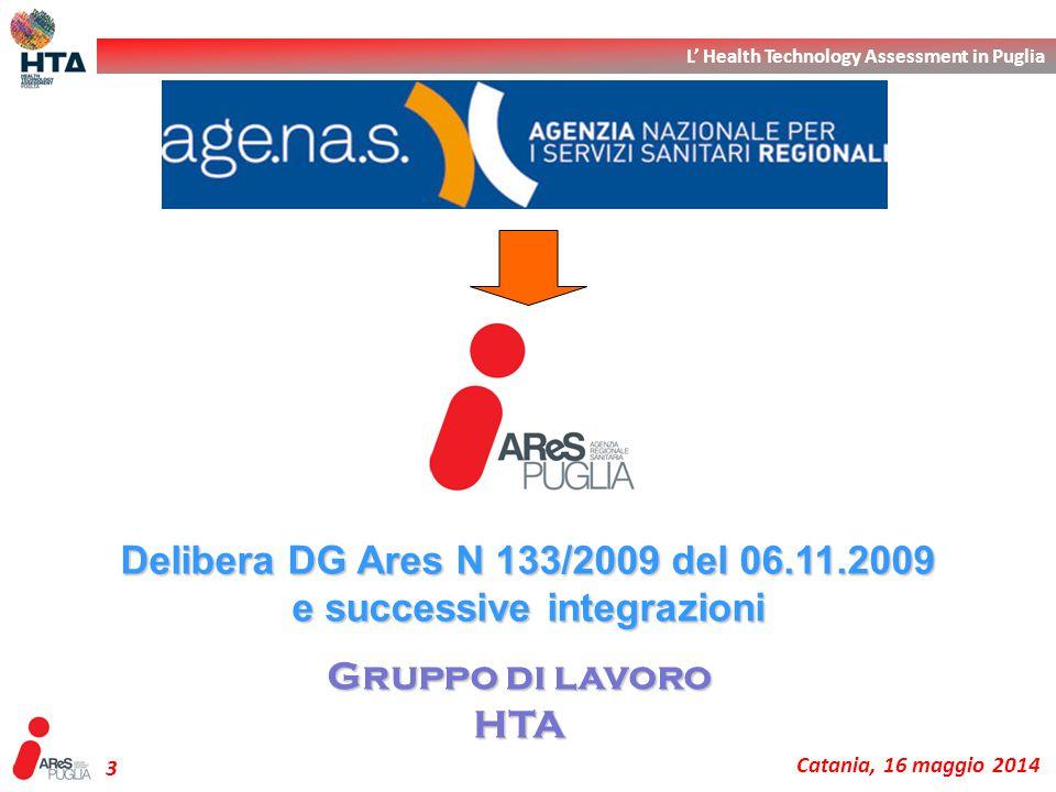 L' Health Technology Assessment in Puglia Catania, 16 maggio 2014 3 Gruppo di lavoro HTA Delibera DG Ares N 133/2009 del 06.11.2009 e successive integ