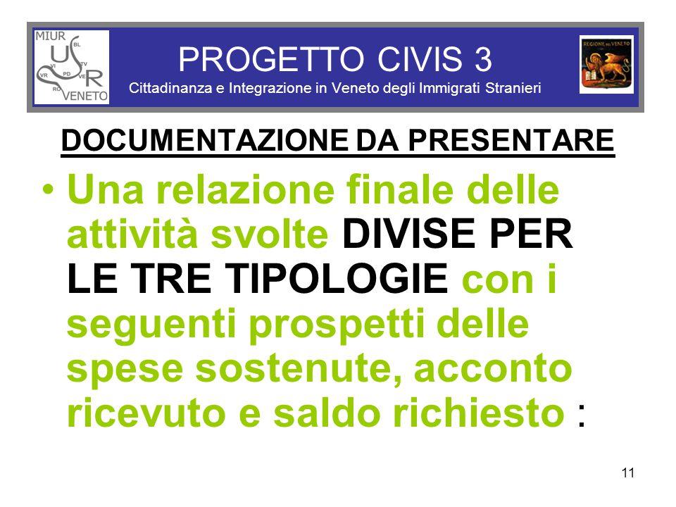 11 PROGETTO CIVIS 3 Cittadinanza e Integrazione in Veneto degli Immigrati Stranieri DOCUMENTAZIONE DA PRESENTARE Una relazione finale delle attività s