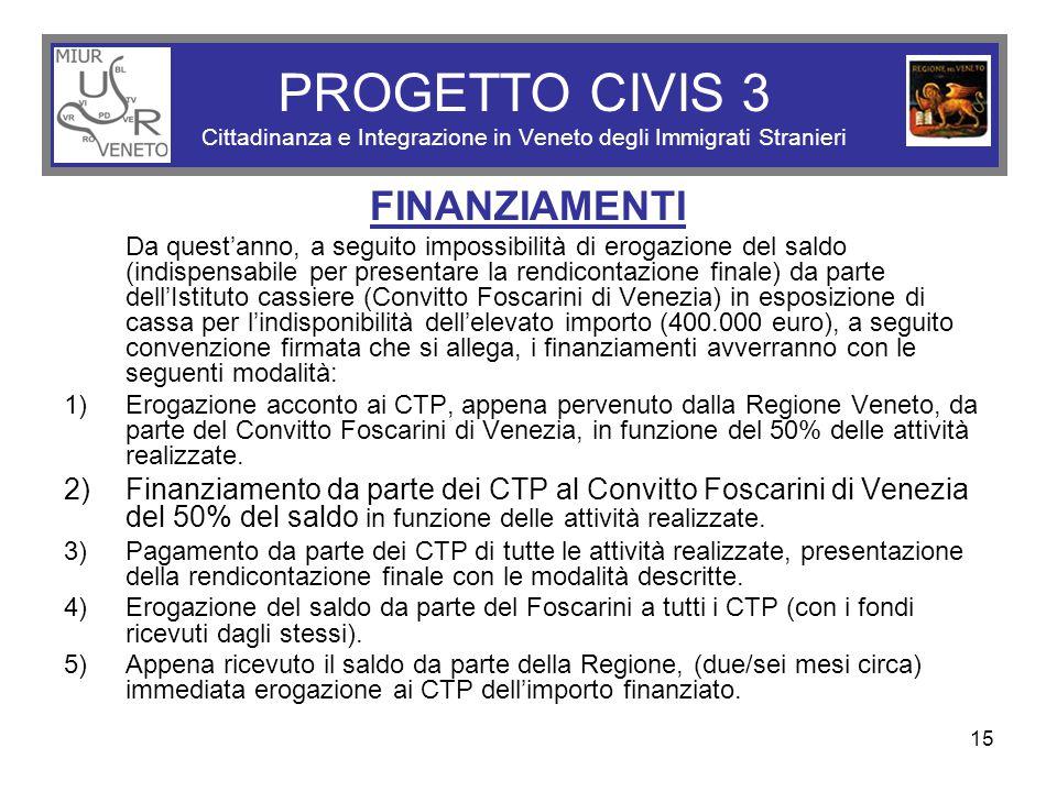 15 PROGETTO CIVIS 3 Cittadinanza e Integrazione in Veneto degli Immigrati Stranieri FINANZIAMENTI Da quest'anno, a seguito impossibilità di erogazione del saldo (indispensabile per presentare la rendicontazione finale) da parte dell'Istituto cassiere (Convitto Foscarini di Venezia) in esposizione di cassa per l'indisponibilità dell'elevato importo (400.000 euro), a seguito convenzione firmata che si allega, i finanziamenti avverranno con le seguenti modalità: 1)Erogazione acconto ai CTP, appena pervenuto dalla Regione Veneto, da parte del Convitto Foscarini di Venezia, in funzione del 50% delle attività realizzate.