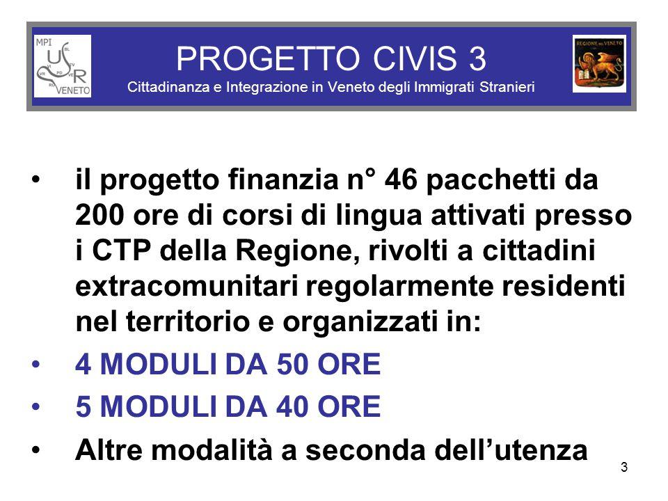 3 PROGETTO CIVIS 3 Cittadinanza e Integrazione in Veneto degli Immigrati Stranieri il progetto finanzia n° 46 pacchetti da 200 ore di corsi di lingua