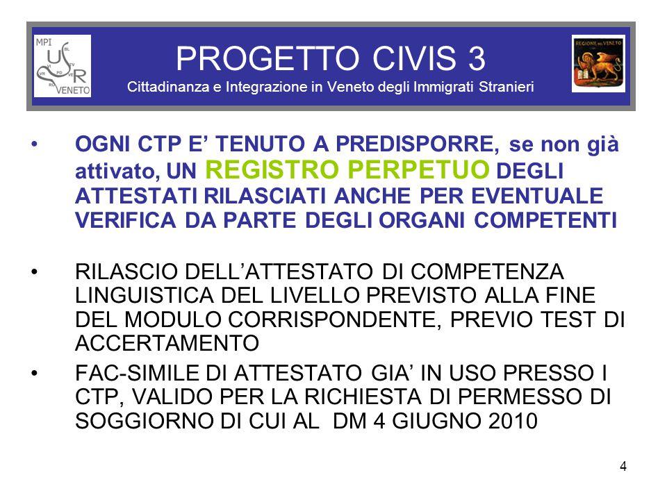 4 PROGETTO CIVIS 3 Cittadinanza e Integrazione in Veneto degli Immigrati Stranieri OGNI CTP E' TENUTO A PREDISPORRE, se non già attivato, UN REGISTRO PERPETUO DEGLI ATTESTATI RILASCIATI ANCHE PER EVENTUALE VERIFICA DA PARTE DEGLI ORGANI COMPETENTI RILASCIO DELL'ATTESTATO DI COMPETENZA LINGUISTICA DEL LIVELLO PREVISTO ALLA FINE DEL MODULO CORRISPONDENTE, PREVIO TEST DI ACCERTAMENTO FAC-SIMILE DI ATTESTATO GIA' IN USO PRESSO I CTP, VALIDO PER LA RICHIESTA DI PERMESSO DI SOGGIORNO DI CUI AL DM 4 GIUGNO 2010