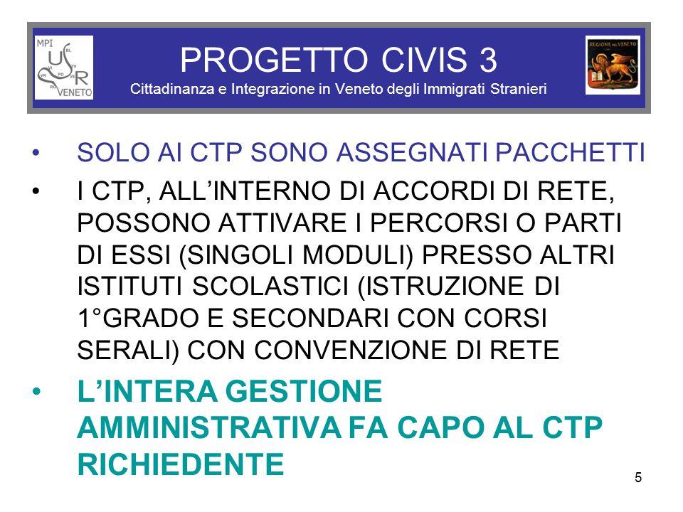 5 PROGETTO CIVIS 3 Cittadinanza e Integrazione in Veneto degli Immigrati Stranieri SOLO AI CTP SONO ASSEGNATI PACCHETTI I CTP, ALL'INTERNO DI ACCORDI DI RETE, POSSONO ATTIVARE I PERCORSI O PARTI DI ESSI (SINGOLI MODULI) PRESSO ALTRI ISTITUTI SCOLASTICI (ISTRUZIONE DI 1°GRADO E SECONDARI CON CORSI SERALI) CON CONVENZIONE DI RETE L'INTERA GESTIONE AMMINISTRATIVA FA CAPO AL CTP RICHIEDENTE