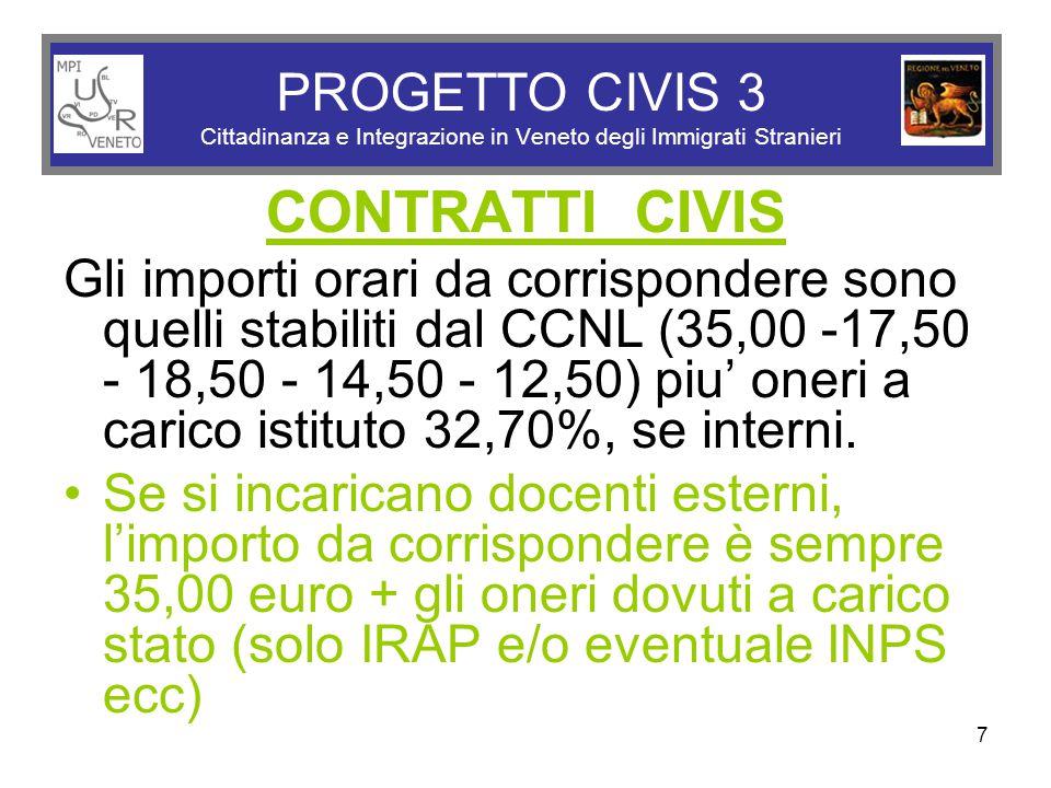 7 PROGETTO CIVIS 3 Cittadinanza e Integrazione in Veneto degli Immigrati Stranieri CONTRATTI CIVIS Gli importi orari da corrispondere sono quelli stabiliti dal CCNL (35,00 -17,50 - 18,50 - 14,50 - 12,50) piu' oneri a carico istituto 32,70%, se interni.