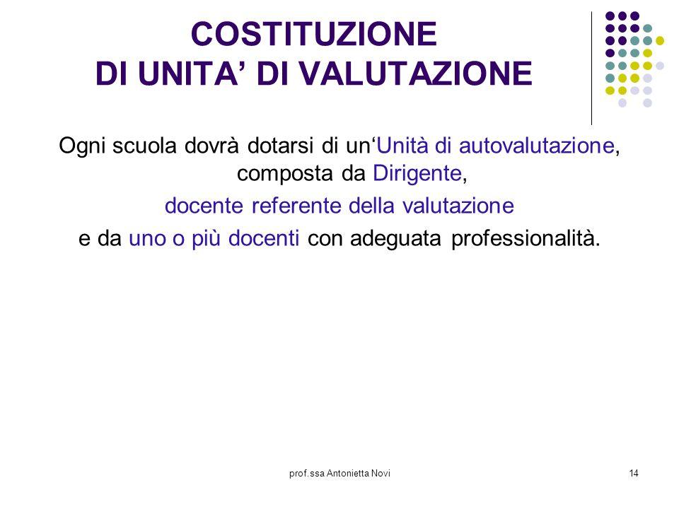 prof.ssa Antonietta Novi14 COSTITUZIONE DI UNITA' DI VALUTAZIONE Ogni scuola dovrà dotarsi di un'Unità di autovalutazione, composta da Dirigente, doce