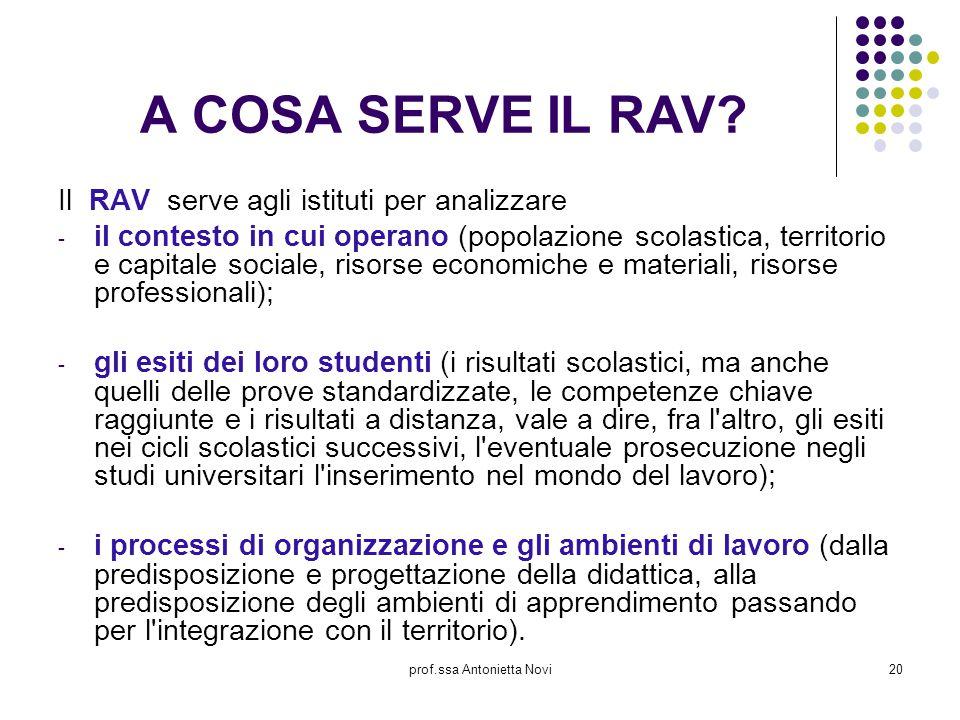 prof.ssa Antonietta Novi20 A COSA SERVE IL RAV? Il RAV serve agli istituti per analizzare - il contesto in cui operano (popolazione scolastica, territ