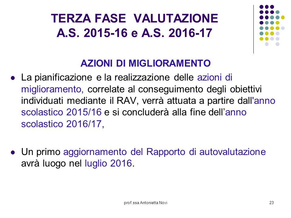 prof.ssa Antonietta Novi23 TERZA FASE VALUTAZIONE A.S. 2015-16 e A.S. 2016-17 AZIONI DI MIGLIORAMENTO La pianificazione e la realizzazione delle azion