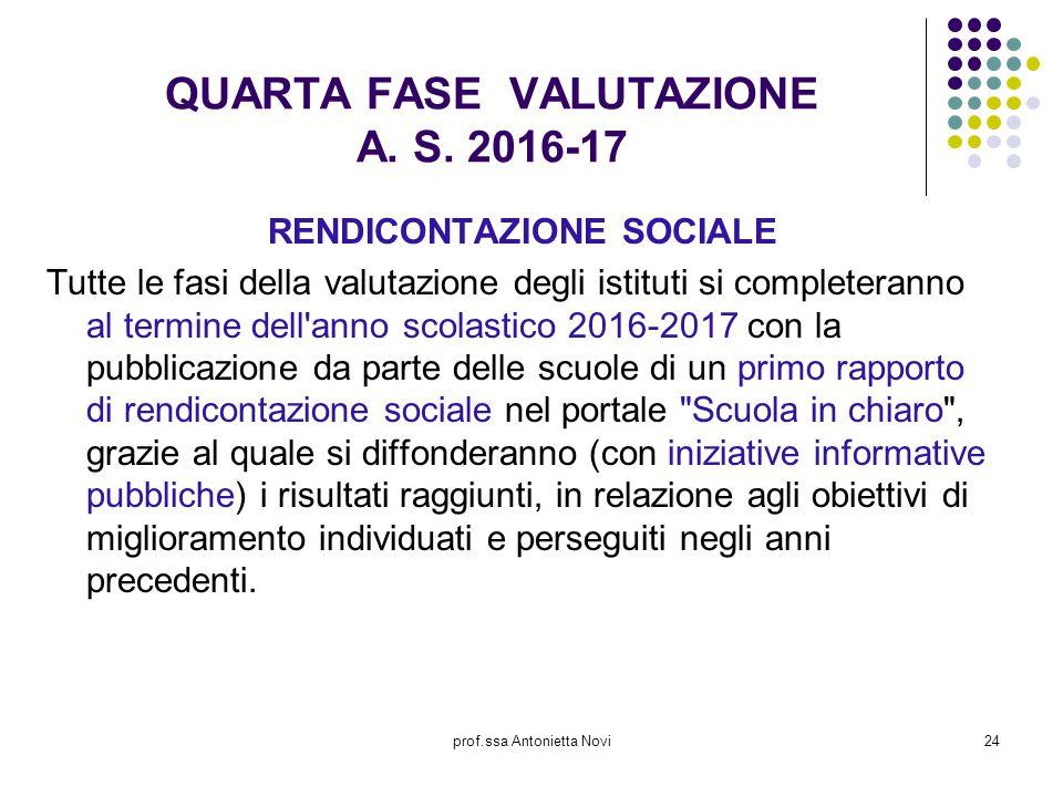 prof.ssa Antonietta Novi24 QUARTA FASE VALUTAZIONE A. S. 2016-17 RENDICONTAZIONE SOCIALE Tutte le fasi della valutazione degli istituti si completeran