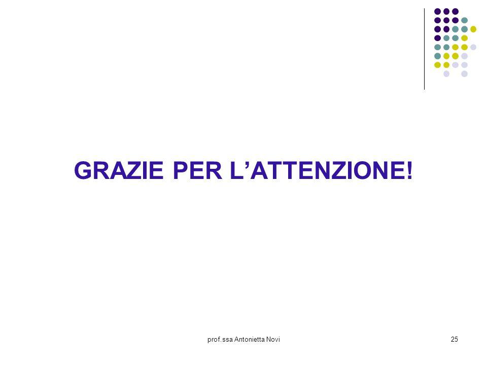 prof.ssa Antonietta Novi25 GRAZIE PER L'ATTENZIONE!