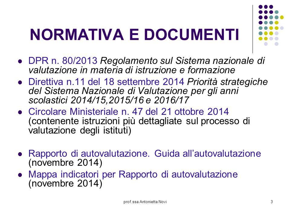 prof.ssa Antonietta Novi3 NORMATIVA E DOCUMENTI DPR n. 80/2013 Regolamento sul Sistema nazionale di valutazione in materia di istruzione e formazione