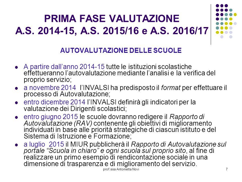 prof.ssa Antonietta Novi7 PRIMA FASE VALUTAZIONE A.S. 2014-15, A.S. 2015/16 e A.S. 2016/17 AUTOVALUTAZIONE DELLE SCUOLE A partire dall'anno 2014-15 tu
