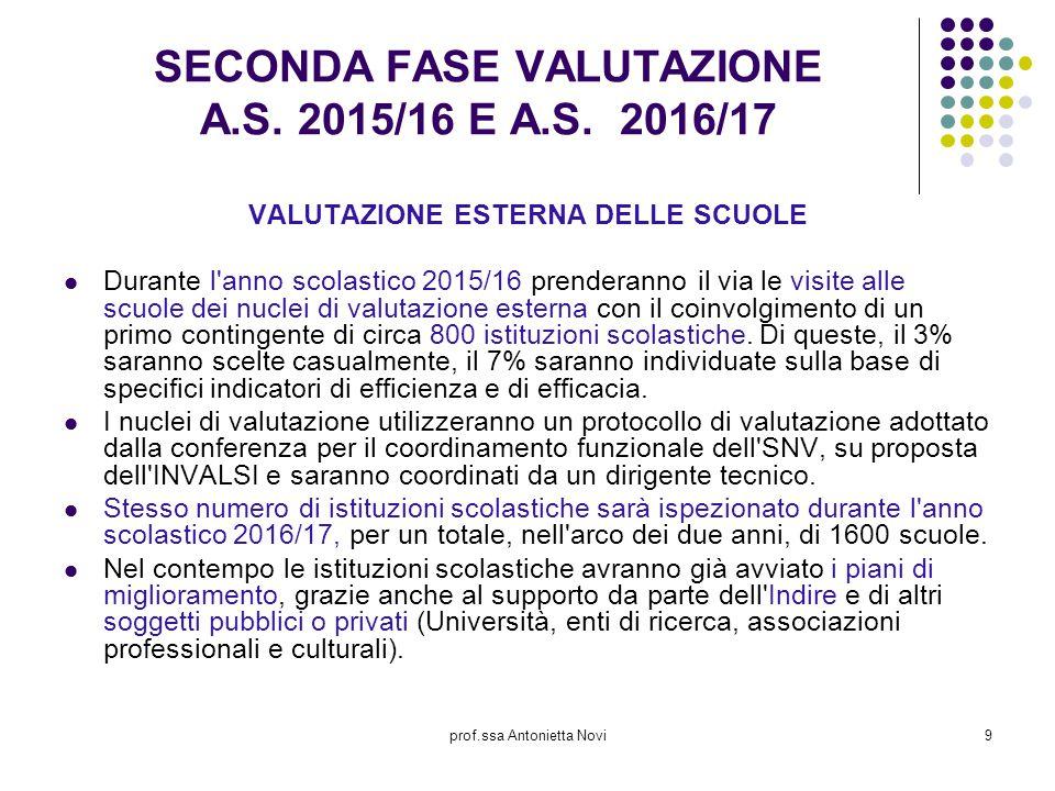 prof.ssa Antonietta Novi9 SECONDA FASE VALUTAZIONE A.S. 2015/16 E A.S. 2016/17 VALUTAZIONE ESTERNA DELLE SCUOLE Durante l'anno scolastico 2015/16 pren