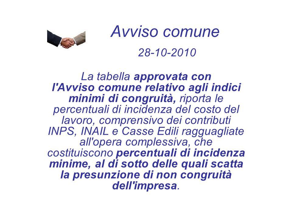 Avviso comune 28-10-2010 La tabella approvata con l'Avviso comune relativo agli indici minimi di congruità, riporta le percentuali di incidenza del co
