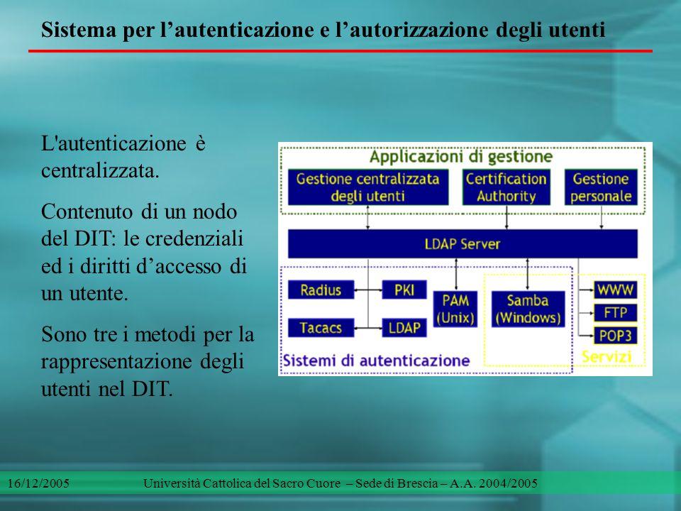 Sistema per l'autenticazione e l'autorizzazione degli utenti L'autenticazione è centralizzata. Contenuto di un nodo del DIT: le credenziali ed i dirit