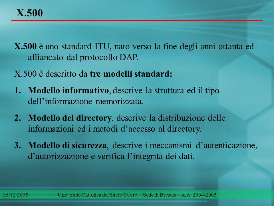 X.500 X.500 è uno standard ITU, nato verso la fine degli anni ottanta ed affiancato dal protocollo DAP. X.500 è descritto da tre modelli standard: 1.M