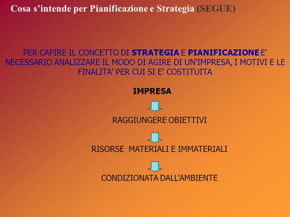 Cosa s'intende per Pianificazione e Strategia (SEGUE) PER CAPIRE IL CONCETTO DI STRATEGIA E PIANIFICAZIONE E NECESSARIO ANALIZZARE IL MODO DI AGIRE DI UN IMPRESA, I MOTIVI E LE FINALITA PER CUI SI E COSTITUITA IMPRESA RAGGIUNGERE OBIETTIVI RISORSE MATERIALI E IMMATERIALI CONDIZIONATA DALL AMBIENTE