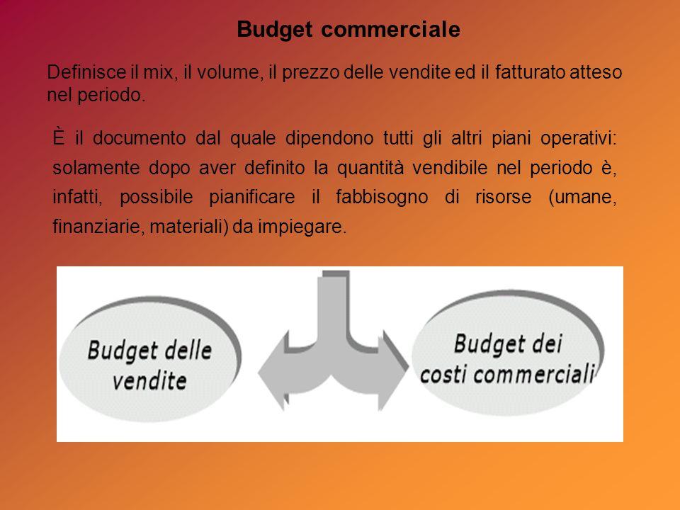 Budget commerciale Definisce il mix, il volume, il prezzo delle vendite ed il fatturato atteso nel periodo.