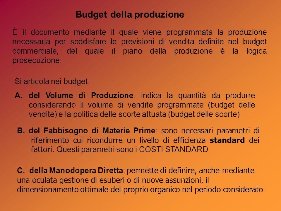 È il documento mediante il quale viene programmata la produzione necessaria per soddisfare le previsioni di vendita definite nel budget commerciale, del quale il piano della produzione è la logica prosecuzione.
