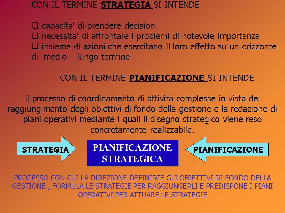LA PIANIFICAZIONE STRATEGICA Con tale funzione si mira a formulare: gli obiettivi di lungo termine della gestione aziendale, in maniera esplicita e precisa le scelte strategiche adatte al raggiungimento di tali obiettivi i piani di azione necessari per tradurre in pratica le intenzioni strategiche