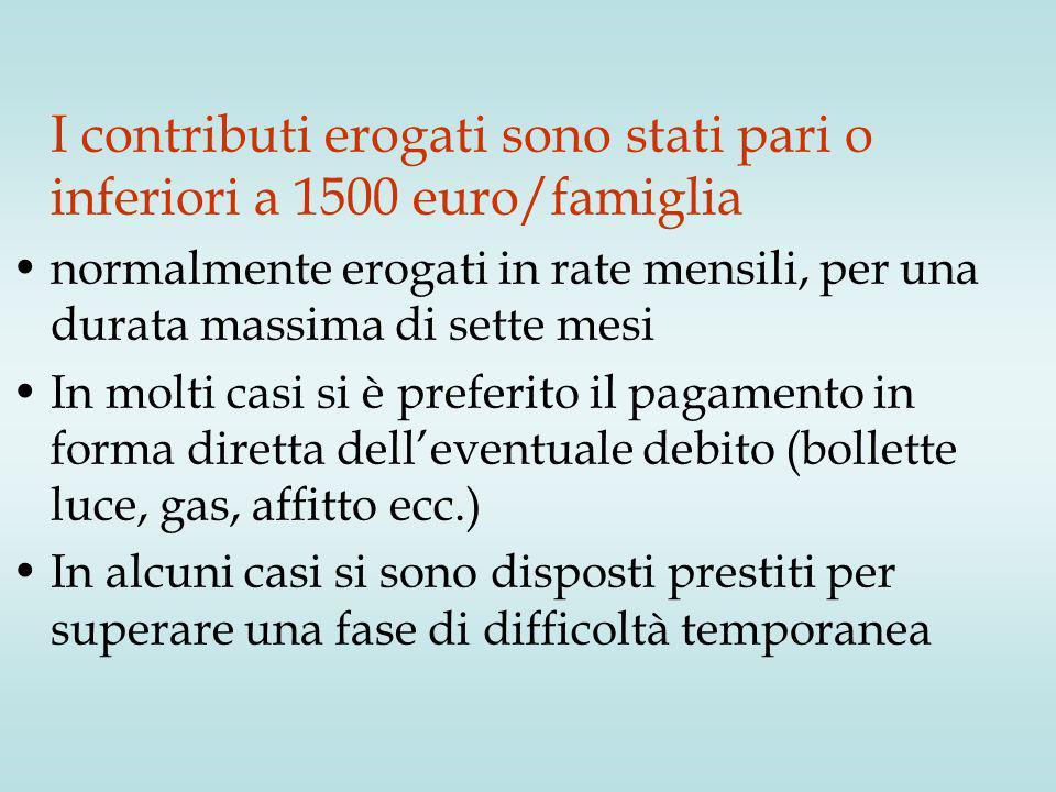 I contributi erogati sono stati pari o inferiori a 1500 euro/famiglia normalmente erogati in rate mensili, per una durata massima di sette mesi In mol
