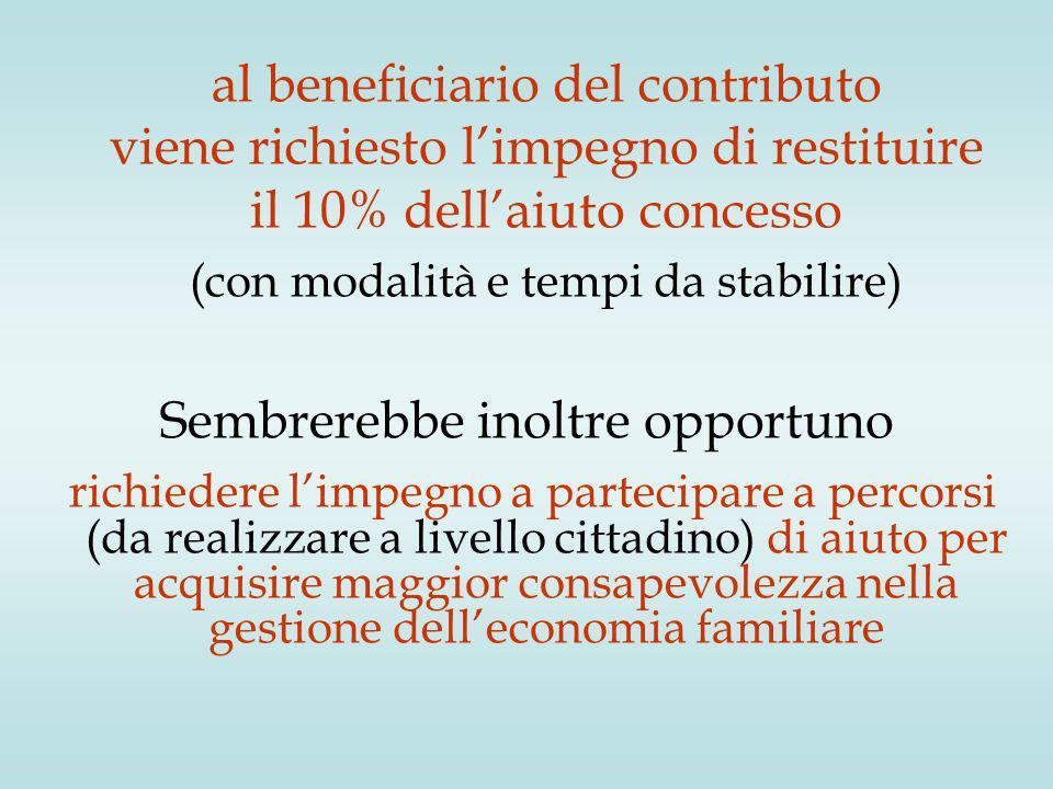 al beneficiario del contributo viene richiesto l'impegno di restituire il 10% dell'aiuto concesso (con modalità e tempi da stabilire) Sembrerebbe inoltre opportuno richiedere l'impegno a partecipare a percorsi (da realizzare a livello cittadino) di aiuto per acquisire maggior consapevolezza nella gestione dell'economia familiare