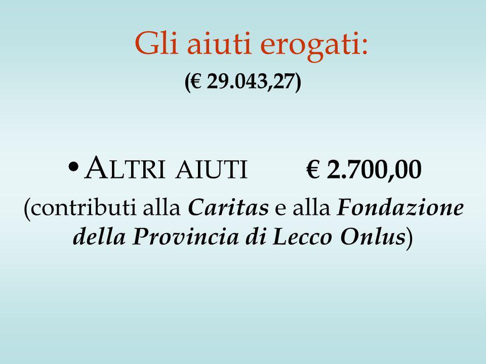 Gli aiuti erogati: (€ 29.043,27) A LTRI AIUTI € 2.700,00 (contributi alla Caritas e alla Fondazione della Provincia di Lecco Onlus )