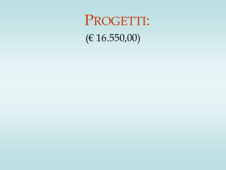 P ROGETTI : (€ 16.550,00)