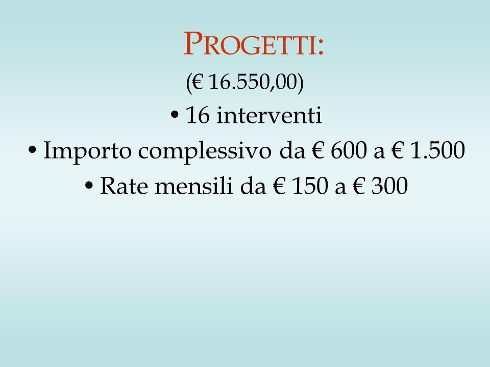 P ROGETTI : (€ 16.550,00) 16 interventi Importo complessivo da € 600 a € 1.500 Rate mensili da € 150 a € 300
