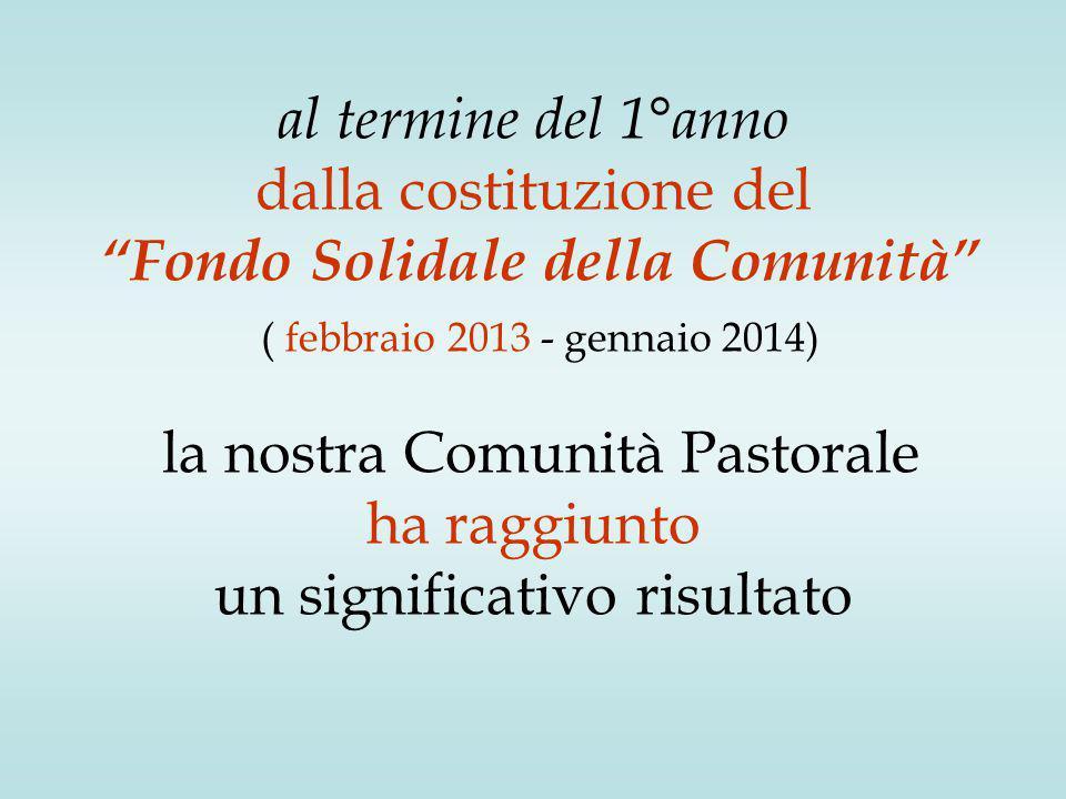 """al termine del 1°anno dalla costituzione del """"Fondo Solidale della Comunità"""" ( febbraio 2013 - gennaio 2014) la nostra Comunità Pastorale ha raggiunto"""