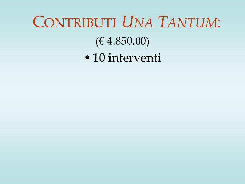 C ONTRIBUTI U NA T ANTUM : (€ 4.850,00) 10 interventi