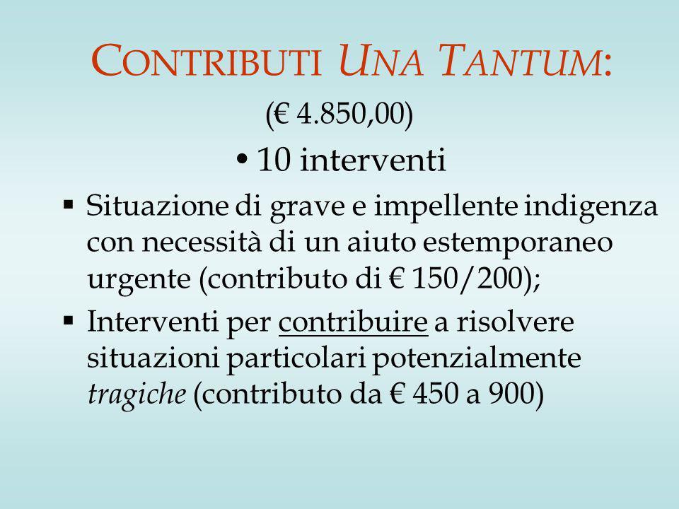 C ONTRIBUTI U NA T ANTUM : (€ 4.850,00) 10 interventi  Situazione di grave e impellente indigenza con necessità di un aiuto estemporaneo urgente (con