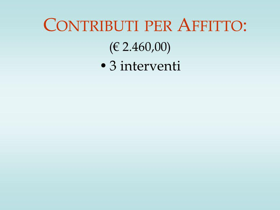 C ONTRIBUTI PER A FFITTO : (€ 2.460,00) 3 interventi
