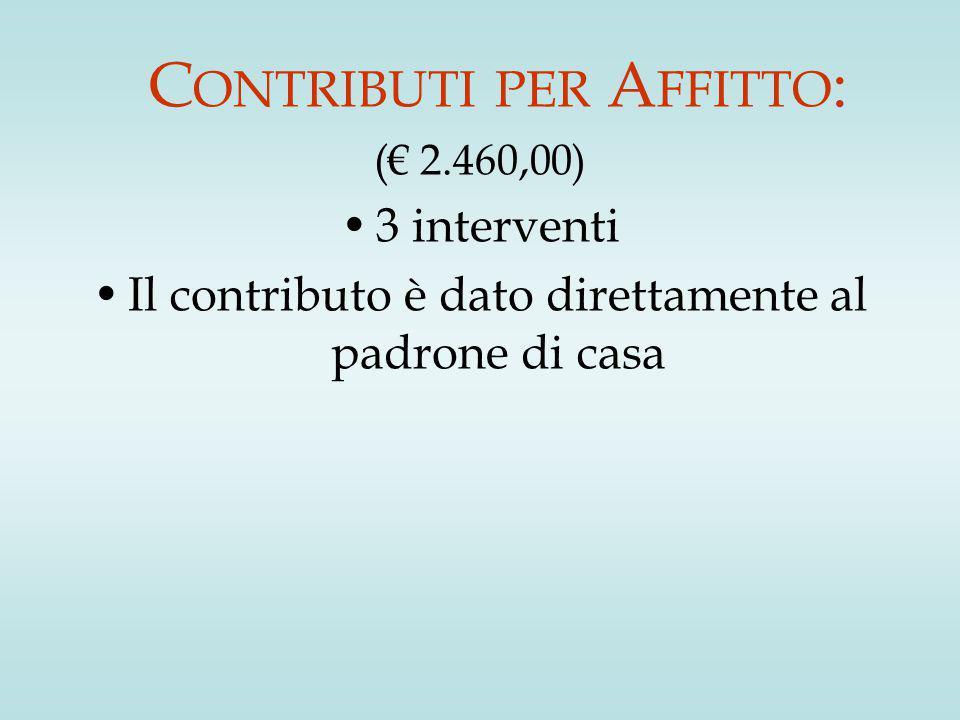 C ONTRIBUTI PER A FFITTO : (€ 2.460,00) 3 interventi Il contributo è dato direttamente al padrone di casa