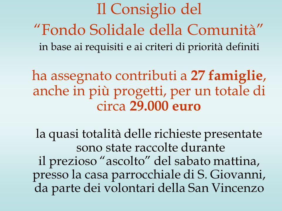 """Il Consiglio del """"Fondo Solidale della Comunità"""" in base ai requisiti e ai criteri di priorità definiti ha assegnato contributi a 27 famiglie, anche i"""