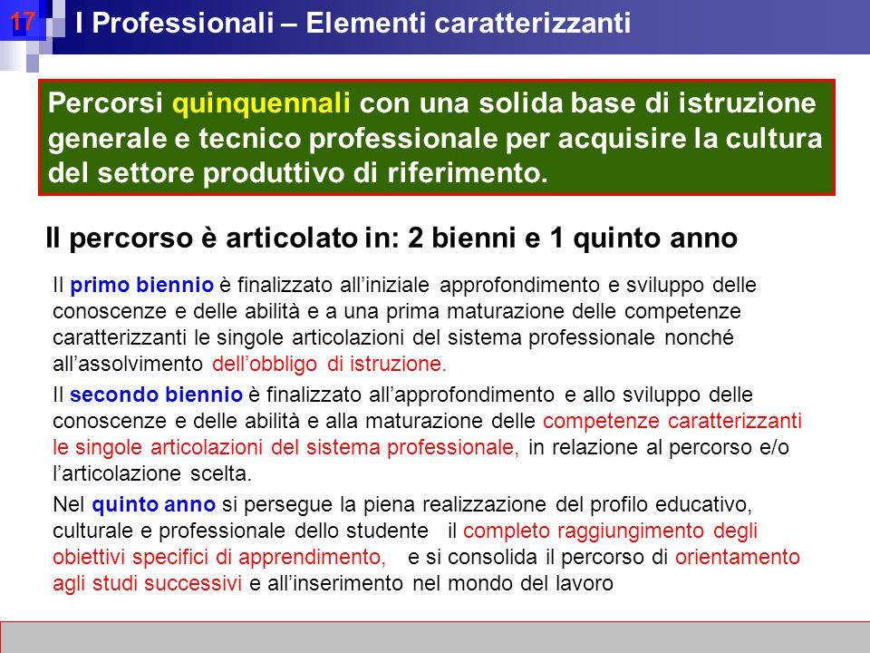 17 Percorsi quinquennali con una solida base di istruzione generale e tecnico professionale per acquisire la cultura del settore produttivo di riferimento.