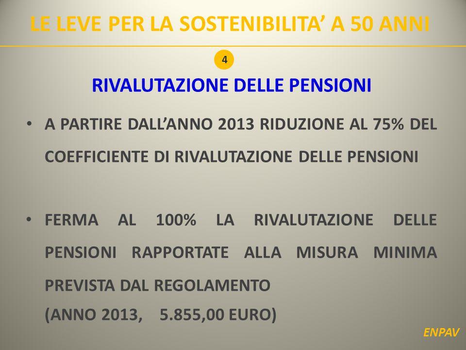 LE LEVE PER LA SOSTENIBILITA' A 50 ANNI RIVALUTAZIONE DELLE PENSIONI A PARTIRE DALL'ANNO 2013 RIDUZIONE AL 75% DEL COEFFICIENTE DI RIVALUTAZIONE DELLE PENSIONI FERMA AL 100% LA RIVALUTAZIONE DELLE PENSIONI RAPPORTATE ALLA MISURA MINIMA PREVISTA DAL REGOLAMENTO (ANNO 2013, 5.855,00 EURO) ENPAV 4