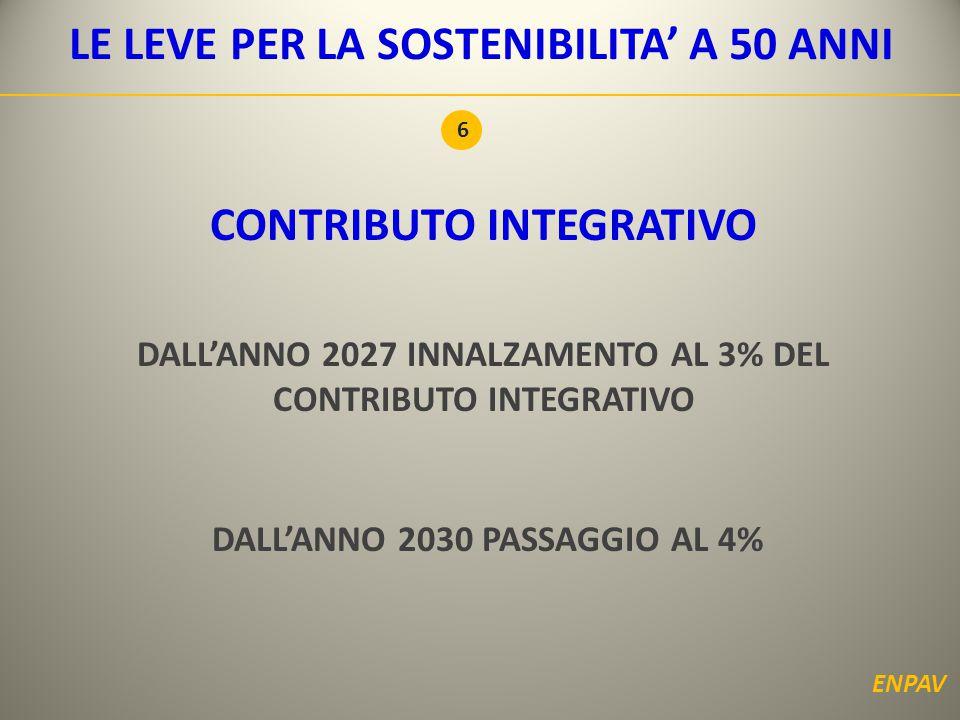CONTRIBUTO INTEGRATIVO DALL'ANNO 2027 INNALZAMENTO AL 3% DEL CONTRIBUTO INTEGRATIVO DALL'ANNO 2030 PASSAGGIO AL 4% ENPAV 6