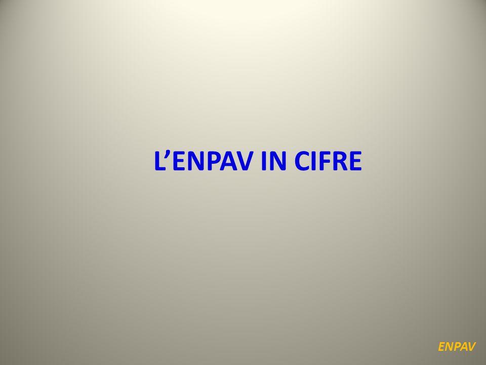 L'ENPAV IN CIFRE ENPAV