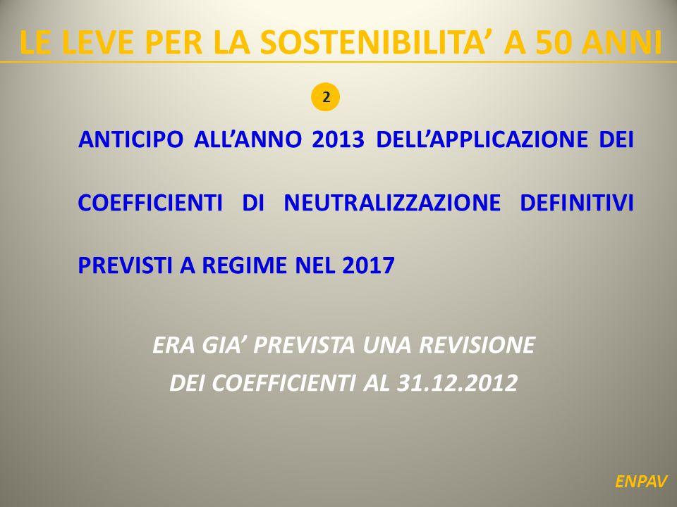 LE LEVE PER LA SOSTENIBILITA' A 50 ANNI ANTICIPO ALL'ANNO 2013 DELL'APPLICAZIONE DEI COEFFICIENTI DI NEUTRALIZZAZIONE DEFINITIVI PREVISTI A REGIME NEL 2017 ERA GIA' PREVISTA UNA REVISIONE DEI COEFFICIENTI AL 31.12.2012 ENPAV 2