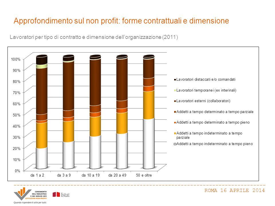 Approfondimento sul non profit: forme contrattuali e dimensione ROMA 16 APRILE 2014 Lavoratori per tipo di contratto e dimensione dell'organizzazione (2011)