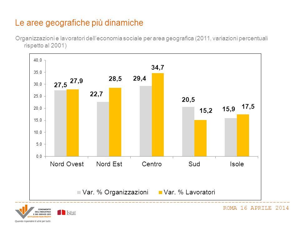 Le aree geografiche più dinamiche ROMA 16 APRILE 2014 Organizzazioni e lavoratori dell'economia sociale per area geografica (2011, variazioni percentuali rispetto al 2001)