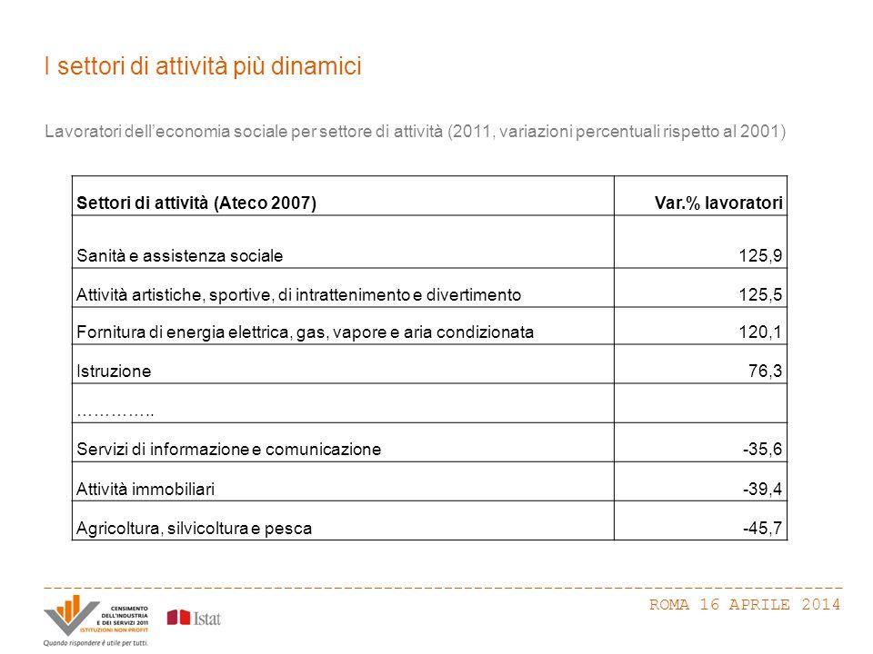 Le organizzazioni dell'economia sociale che privilegiano la stabilità dell'impiego ROMA 16 APRILE 2014 Incidenza percentuale degli addetti sul totale dei lavoratori per forma giuridica dell'organizzazione (2011)