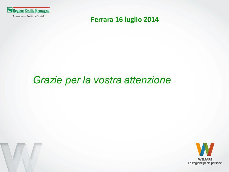 Ferrara 16 luglio 2014 Grazie per la vostra attenzione