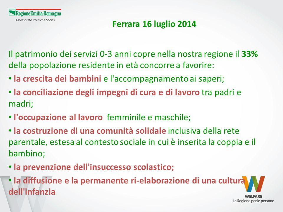 Ferrara 16 luglio 2014 Legge n.1/2000 e successive modifiche.