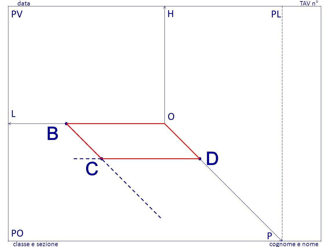 data TAV n° cognome e nomeclasse e sezione data TAV n° cognome e nomeclasse e sezione PV PO PL L H P O B D C