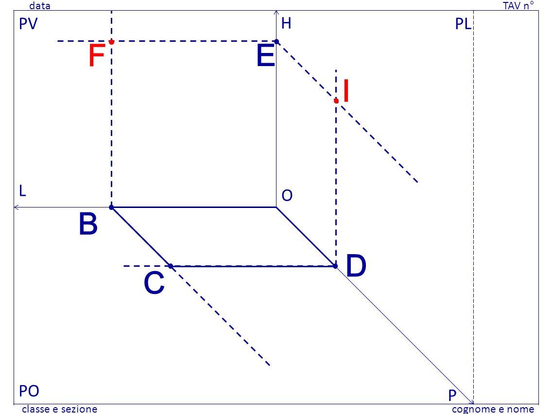data TAV n° cognome e nomeclasse e sezione data TAV n° cognome e nomeclasse e sezione PV PO PL L H P O B D C E F I
