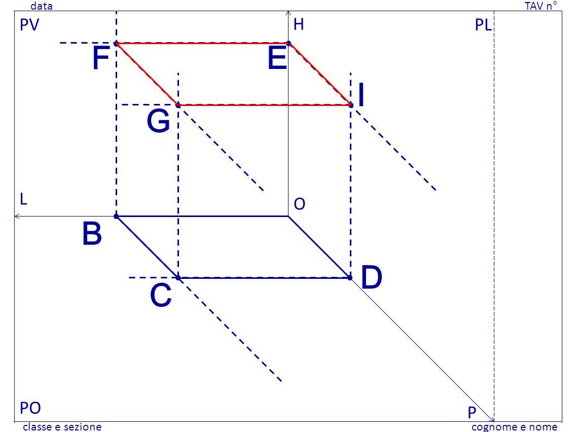 data TAV n° cognome e nomeclasse e sezione data TAV n° cognome e nomeclasse e sezione PV PO PL L H P O B D C E F I G