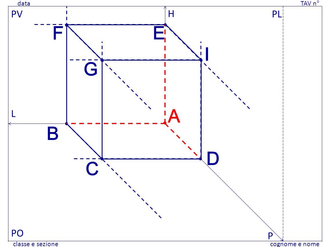 data TAV n° cognome e nomeclasse e sezione data TAV n° cognome e nomeclasse e sezione PV PO PL L H P B D C E F I G A